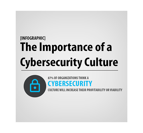 [infographic] The Importance of a Cybersecurity Culture Book