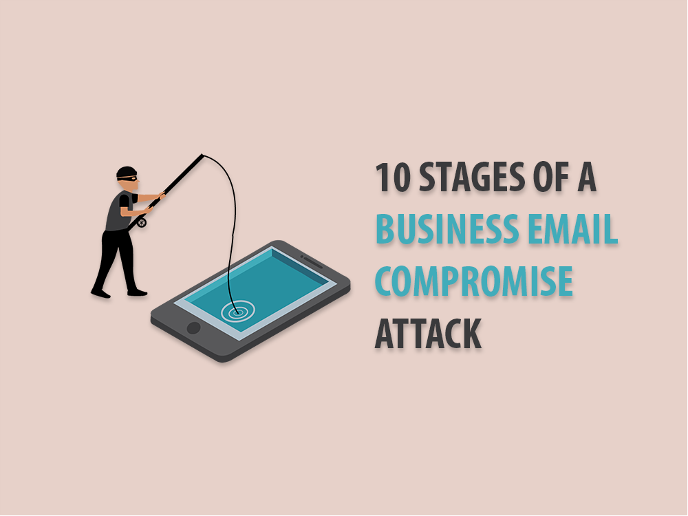 The 10 Stages of Business Email Compromise [infographic]